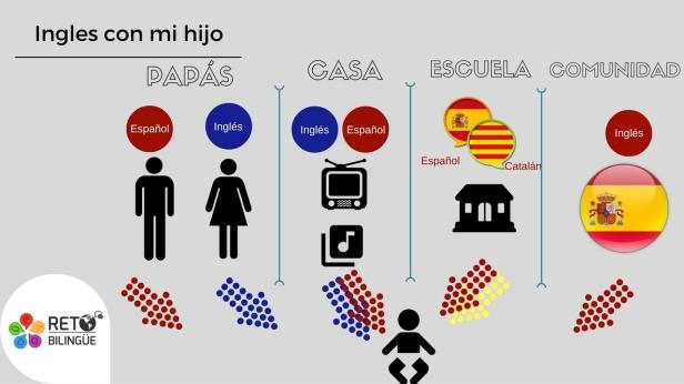 bebe bilingue experiencia (2)